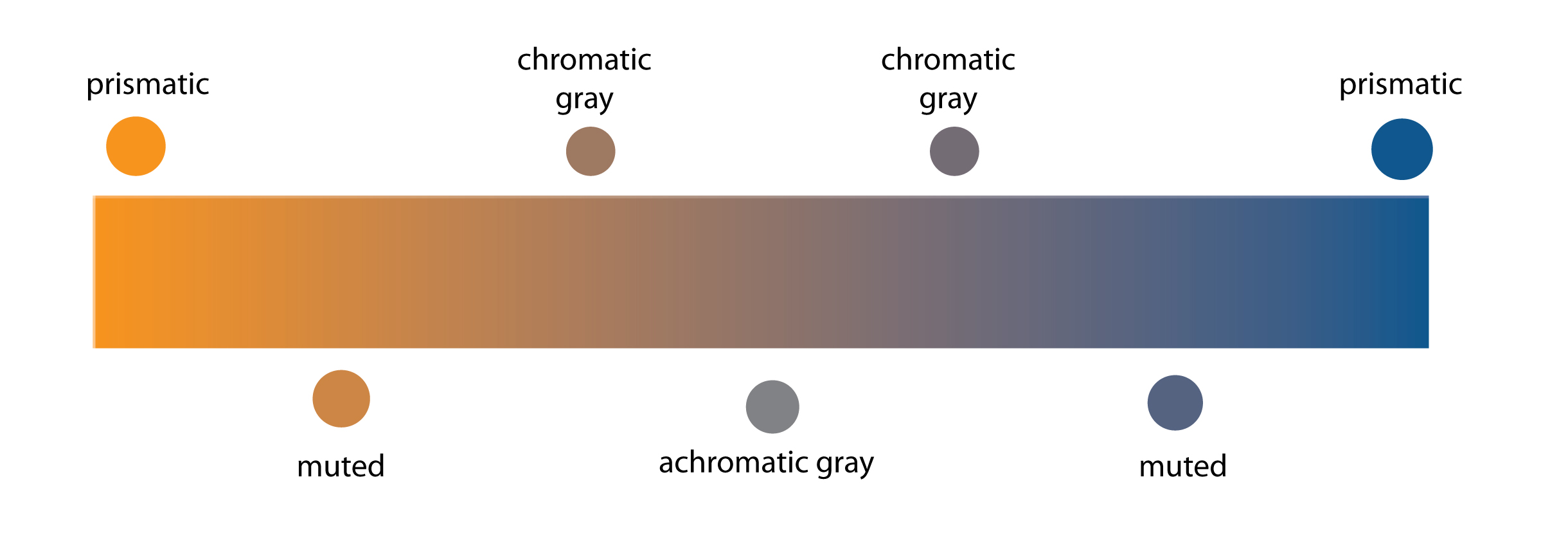 Comd Class 19 Chromatic Gray Color Studies Graphic Design