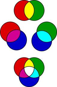RGB Color