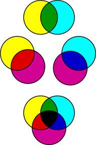 CMY Color