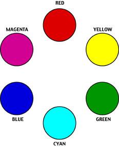Class 18 Graphic Design Principles I