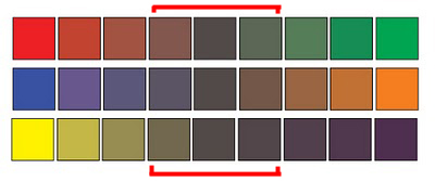Dark Chromatic Grays http://www.paintdrawpaint.com/