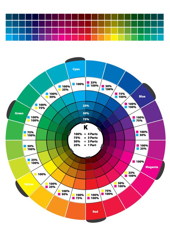 Lab Color Wheel FreeStudy