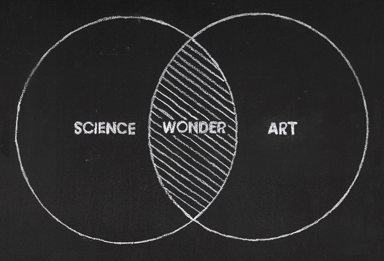 Science Wonder Art ven diagram